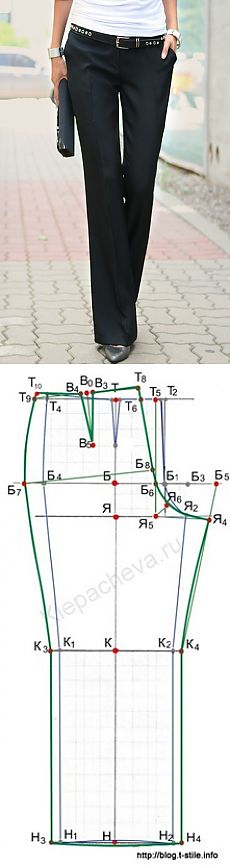 Creation of a pattern of women's trousers on a basis on techniques TSNIISHP'A