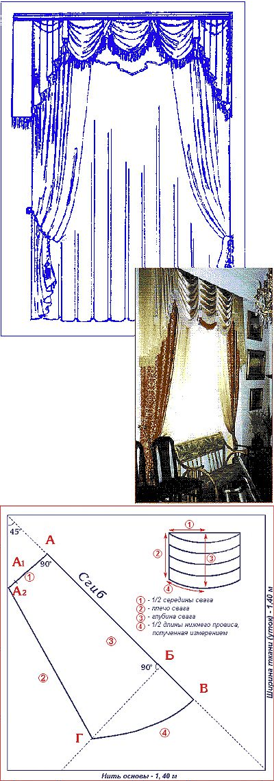 patterns for all types of curtains